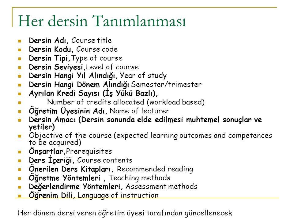 Her dersin Tanımlanması Dersin Adı, Course title Dersin Kodu, Course code Dersin Tipi,Type of course Dersin Seviyesi,Level of course Dersin Hangi Yıl