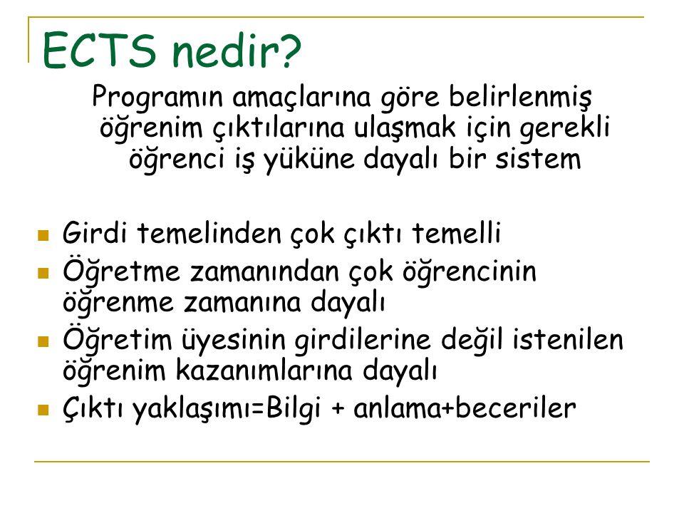 ECTS nedir? Programın amaçlarına göre belirlenmiş öğrenim çıktılarına ulaşmak için gerekli öğrenci iş yüküne dayalı bir sistem Girdi temelinden çok çı