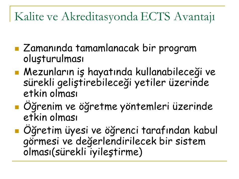 Kalite ve Akreditasyonda ECTS Avantajı Zamanında tamamlanacak bir program oluşturulması Mezunların iş hayatında kullanabileceği ve sürekli geliştirebi