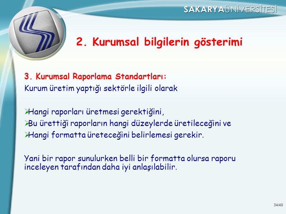 34/40 2. Kurumsal bilgilerin gösterimi 3. Kurumsal Raporlama Standartları: Kurum üretim yaptığı sektörle ilgili olarak  Hangi raporları üretmesi gere