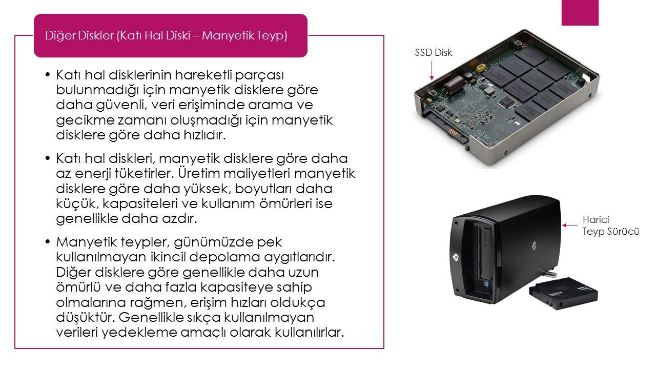 Disk Kullanımı Host-Attached ve Network- Attached Storage Diskler bilgisayar sistemi içinde iki şekilde kullanılır: Yerel giriş- çıkış birimleri üzerinden ( Host-Attached) ve uzaktaki bir aygıt aracılığıyla dağıtık bir dosya sistemi üzerinden ( Network-Attached) Yerel giriş-çıkış birimleri üzerinden belli veri yolları ile diske erişim sağlanır.