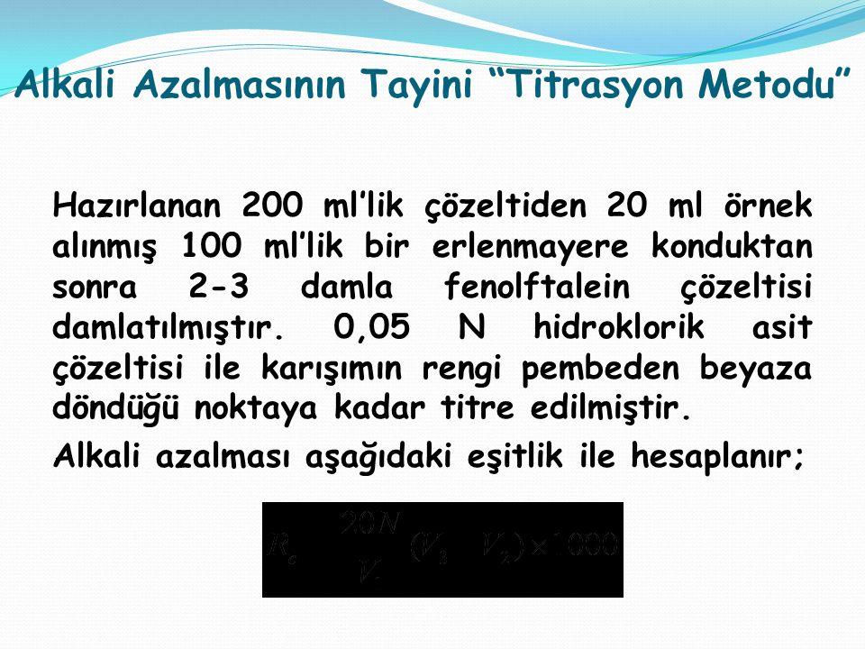 """Alkali Azalmasının Tayini """"Titrasyon Metodu"""" Hazırlanan 200 ml'lik çözeltiden 20 ml örnek alınmış 100 ml'lik bir erlenmayere konduktan sonra 2-3 damla"""