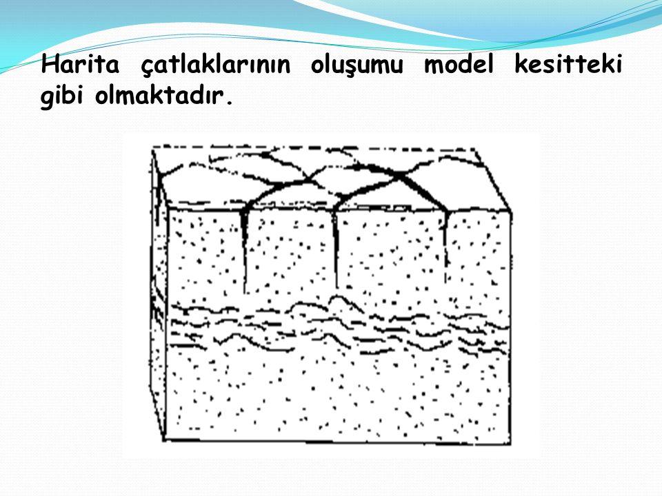 2.HIZLANDIRILMIŞ HARÇ ÇUBUK TESTİ (ASTM C 1260) Bu deney metodu, Alkali reaktivitesi belirlenecek agregalar ile üretilen harç çubuklarının alkalinitesi yüksek çözelti içerisinde, yüksek sıcaklıkta saklanması ve uzunluk değişimlerinin ölçülmesi ile gerçekleştirilmektedir.