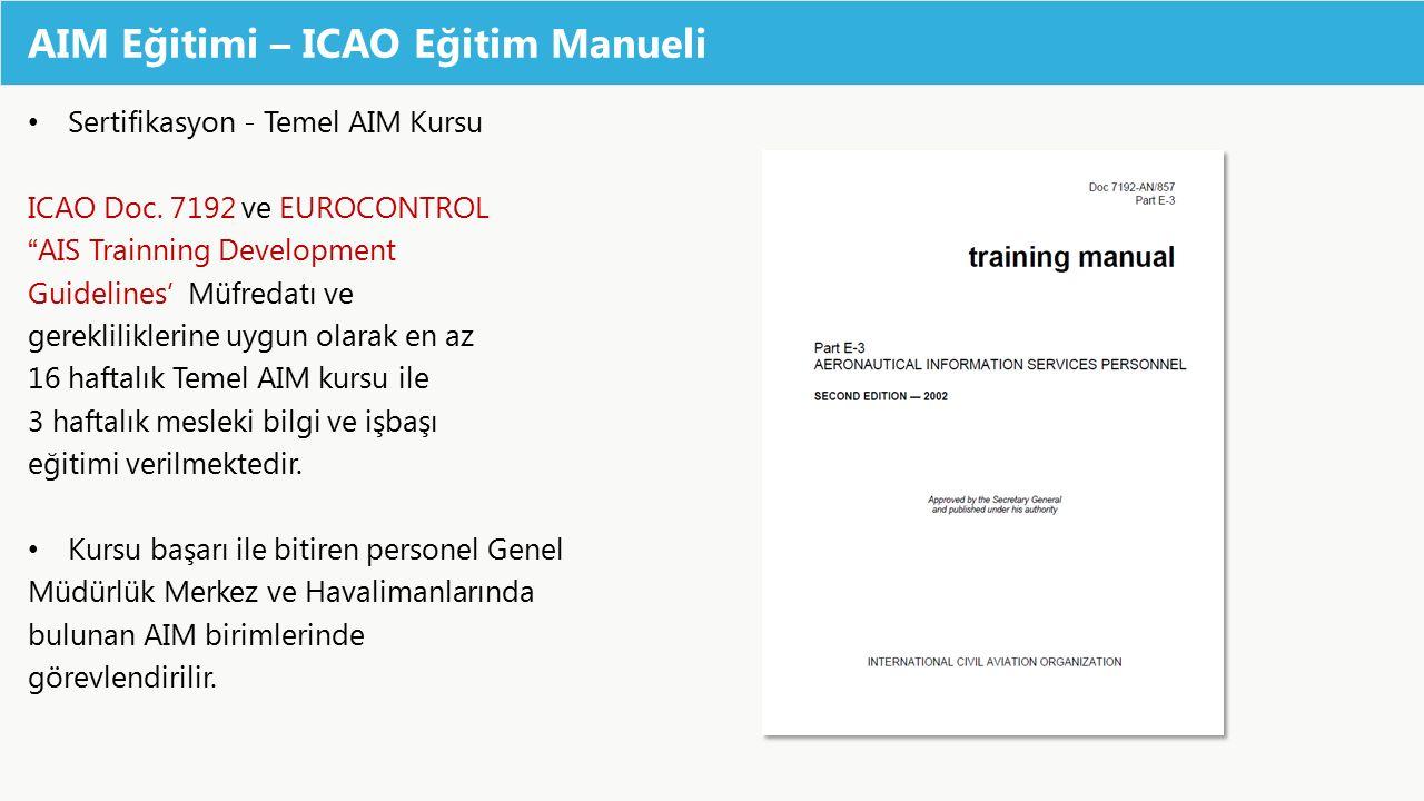 "AIM Eğitimi – ICAO Eğitim Manueli Sertifikasyon - Temel AIM Kursu ICAO Doc. 7192 ve EUROCONTROL ""AIS Trainning Development Guidelines' Müfredatı ve ge"