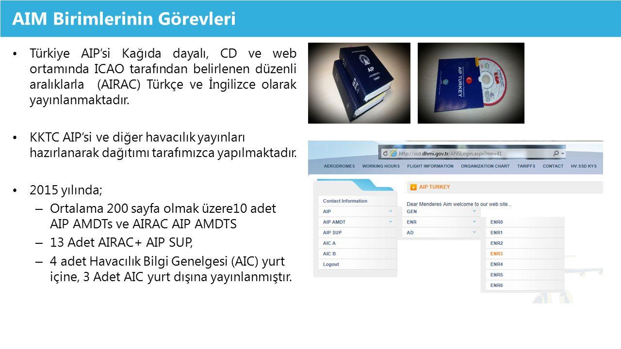 AIM Birimlerinin Görevleri Türkiye AIP'si Kağıda dayalı, CD ve web ortamında ICAO tarafından belirlenen düzenli aralıklarla (AIRAC) Türkçe ve İngilizc