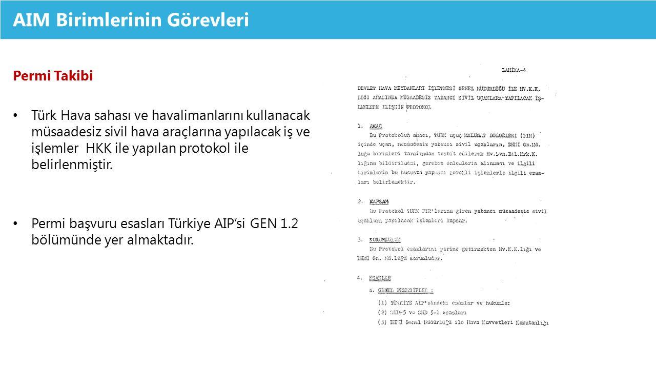 AIM Birimlerinin Görevleri Permi Takibi Türk Hava sahası ve havalimanlarını kullanacak müsaadesiz sivil hava araçlarına yapılacak iş ve işlemler HKK i