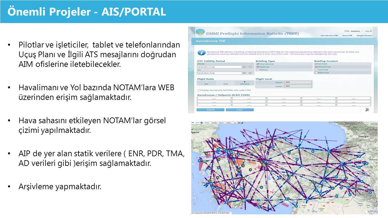 Önemli Projeler - AIS/PORTAL Pilotlar ve işleticiler, tablet ve telefonlarından Uçuş Planı ve İlgili ATS mesajlarını doğrudan AIM ofislerine iletebile