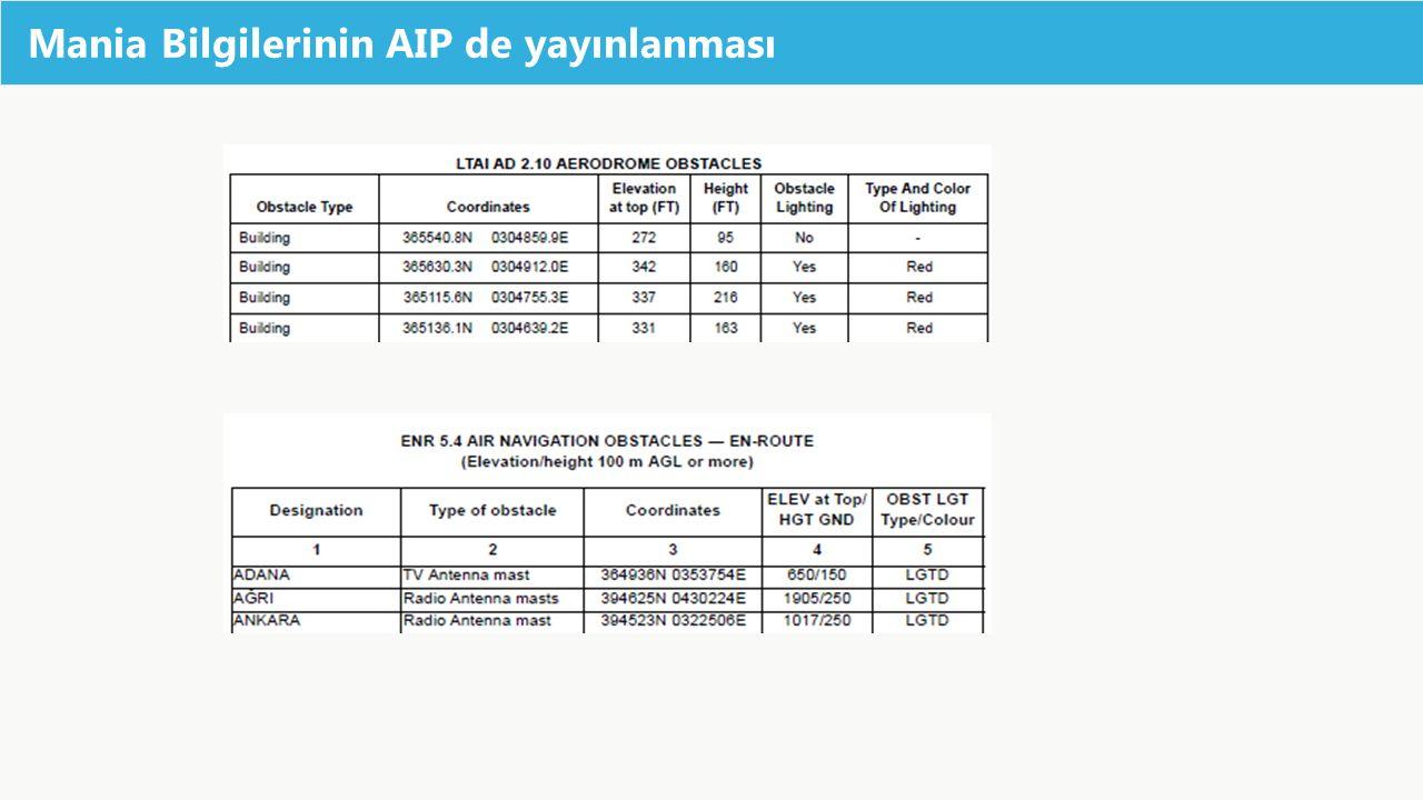 Mania Bilgilerinin AIP de yayınlanması
