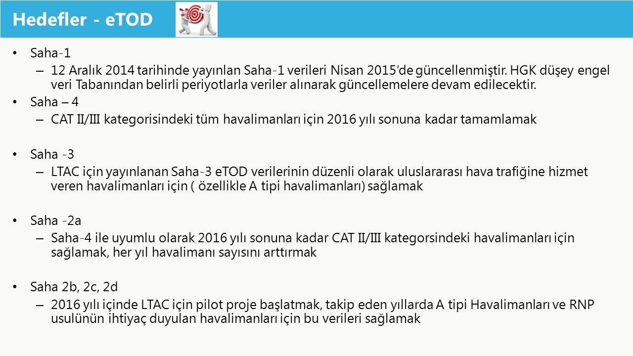 Hedefler - eTOD Saha-1 – 12 Aralık 2014 tarihinde yayınlan Saha-1 verileri Nisan 2015'de güncellenmiştir. HGK düşey engel veri Tabanından belirli peri