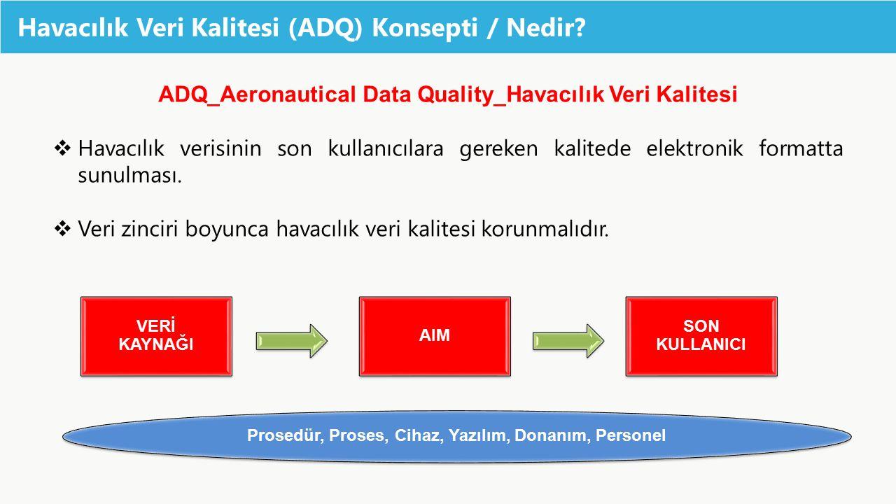 Havacılık Veri Kalitesi (ADQ) Konsepti / Nedir? ADQ_Aeronautical Data Quality_Havacılık Veri Kalitesi  Havacılık verisinin son kullanıcılara gereken