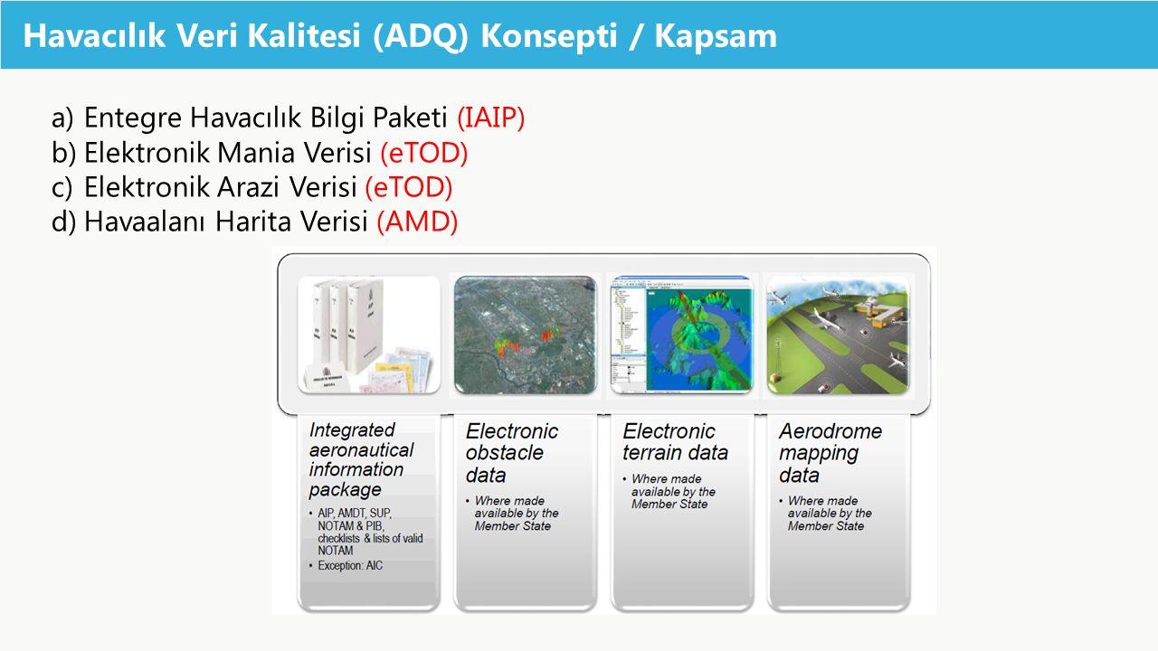 Havacılık Veri Kalitesi (ADQ) Konsepti / Kapsam a)Entegre Havacılık Bilgi Paketi (IAIP) b)Elektronik Mania Verisi (eTOD) c)Elektronik Arazi Verisi (eT