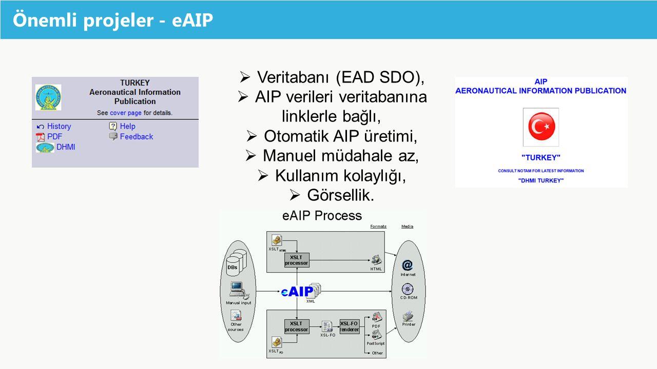 Önemli projeler - eAIP  Veritabanı (EAD SDO),  AIP verileri veritabanına linklerle bağlı,  Otomatik AIP üretimi,  Manuel müdahale az,  Kullanım k