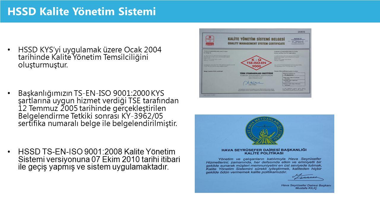 HSSD Kalite Yönetim Sistemi HSSD KYS'yi uygulamak üzere Ocak 2004 tarihinde Kalite Yönetim Temsilciliğini oluşturmuştur. Başkanlığımızın TS-EN-ISO 900