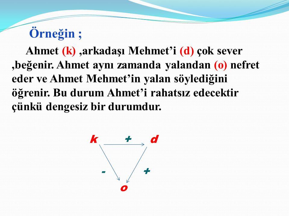 Heider bu üç birim arasında iki tür ilişki önermiştir.