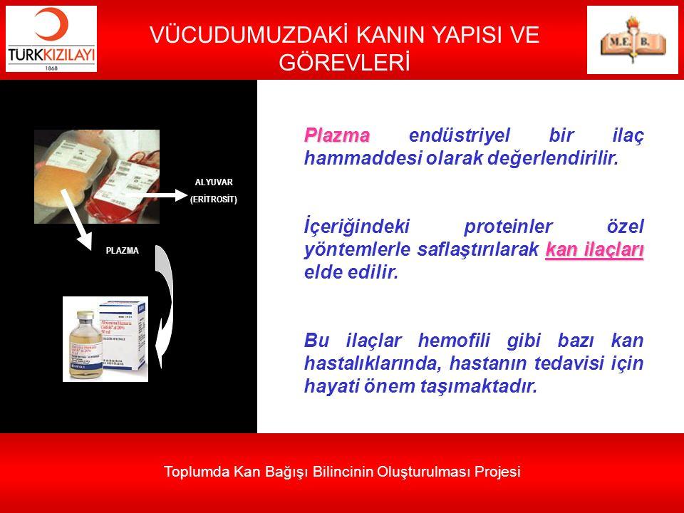 Toplumda Kan Bağışı Bilincinin Oluşturulması Projesi VÜCUDUMUZDAKİ KANIN YAPISI VE GÖREVLERİ Plazma Plazma endüstriyel bir ilaç hammaddesi olarak değe
