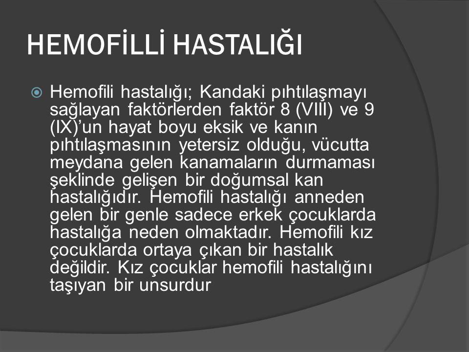 HEMOFİLLİ HASTALIĞI  Hemofili hastalığı; Kandaki pıhtılaşmayı sağlayan faktörlerden faktör 8 (VIII) ve 9 (IX)'un hayat boyu eksik ve kanın pıhtılaşma