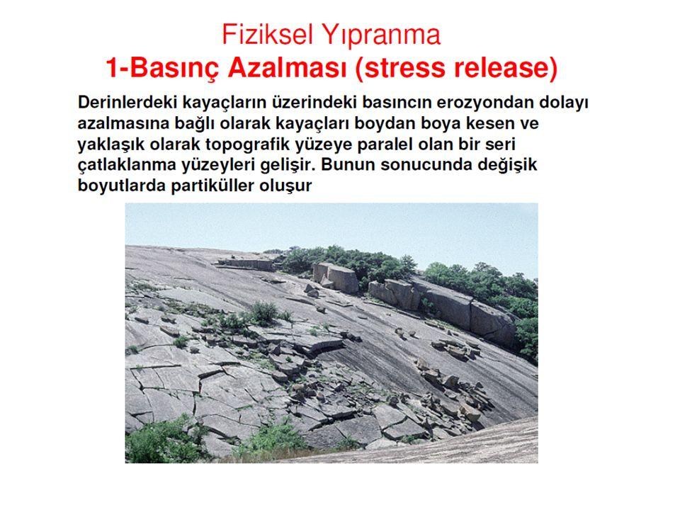 5- Yeraltı Yapıları: Zemin tabakaları içine gömülü yapıların tasarım ve inşaası için arazideki zeminlerin özelliklerinin ve davranış biçimlerinin belirlenmesi gerekmektedir.