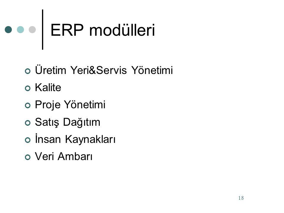 ERP modülleri Muhasebe Nakit Akışı Maliyet Muhasebesi Yatırım Yönetimi Üretim Planlama Malzeme Yönetimi 17