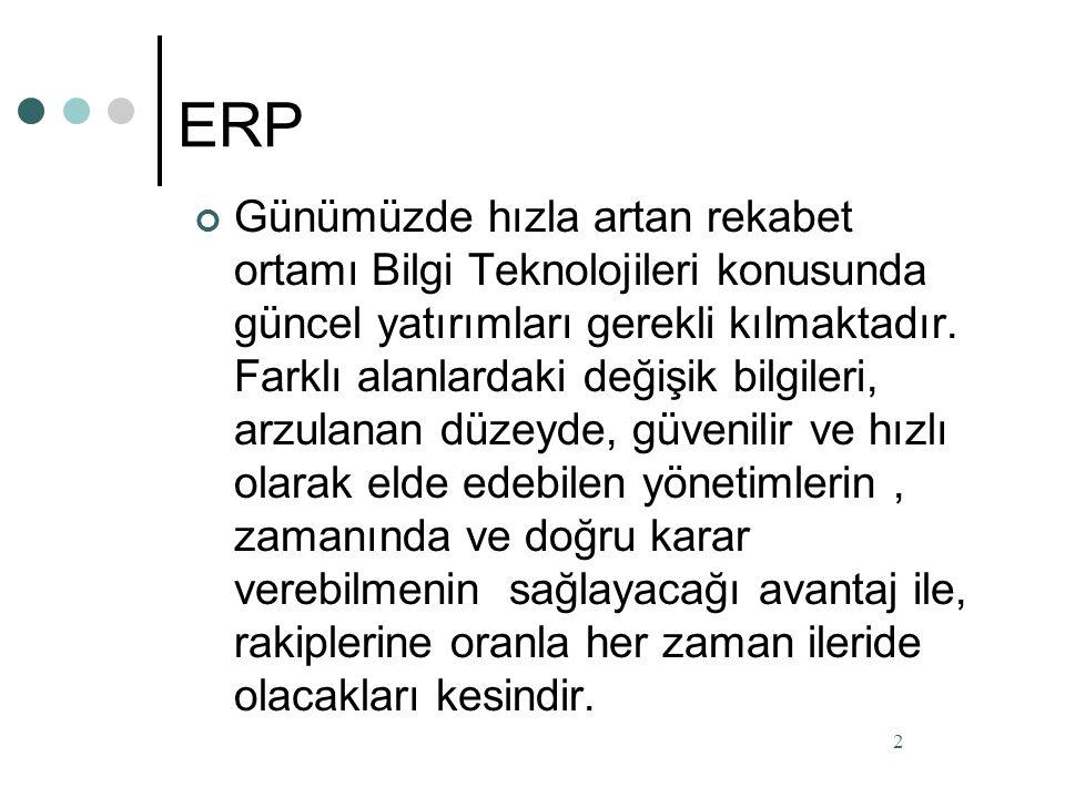 ERP Kurumsal Kaynak Planlama (Enterprise Resource Planning)