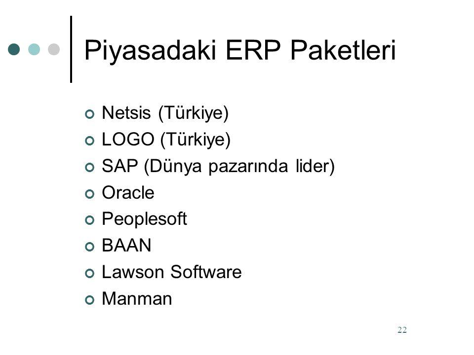 ERP Projelerini Bekleyen Tehlikeler Üst düzey yöneticilerin sistemi yeterince desteklememesi, ERP proje grubunda çalışan personelin projeyi birincil iş olarak görmemesi (ERP projelerinin başarıya ulaşmasındaki en önemli etken şirket çalışanlarının projeye sahip çıkmalarını sağlamaktır), ERP konusunda yeterli bilgilendirme ve teknik çalışma yapılmaması, İş süreçleri yeterince ıslah edilmeden ERP sistemini uygulamaya geçirme isteği (örneğin: ERP sisteminin karmaşık işler için kurulduğunu düşünüp sistemi basitleştirmemek), Personelin sistem ile uyumsuzluğu, Uygulama sürecinin gerekenden uzun sürmesi, 21