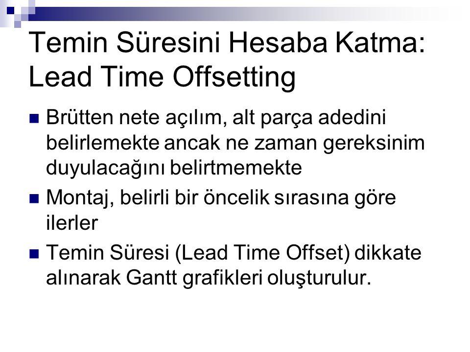 Temin Süresini Hesaba Katma: Lead Time Offsetting Brütten nete açılım, alt parça adedini belirlemekte ancak ne zaman gereksinim duyulacağını belirtmem