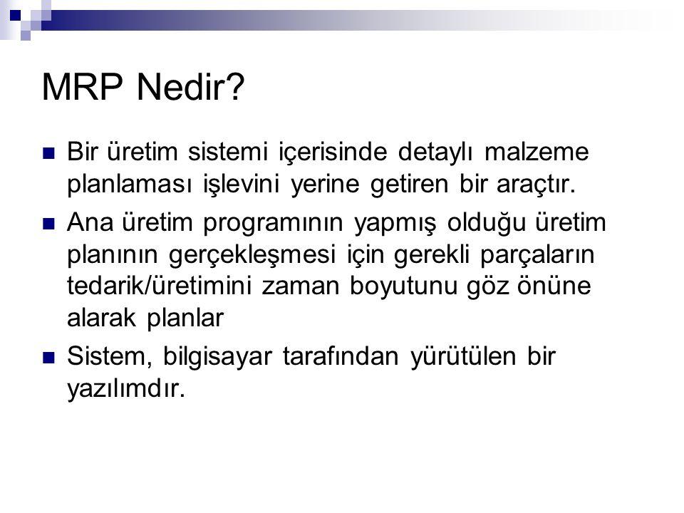 MRP Nedir? Bir üretim sistemi içerisinde detaylı malzeme planlaması işlevini yerine getiren bir araçtır. Ana üretim programının yapmış olduğu üretim p