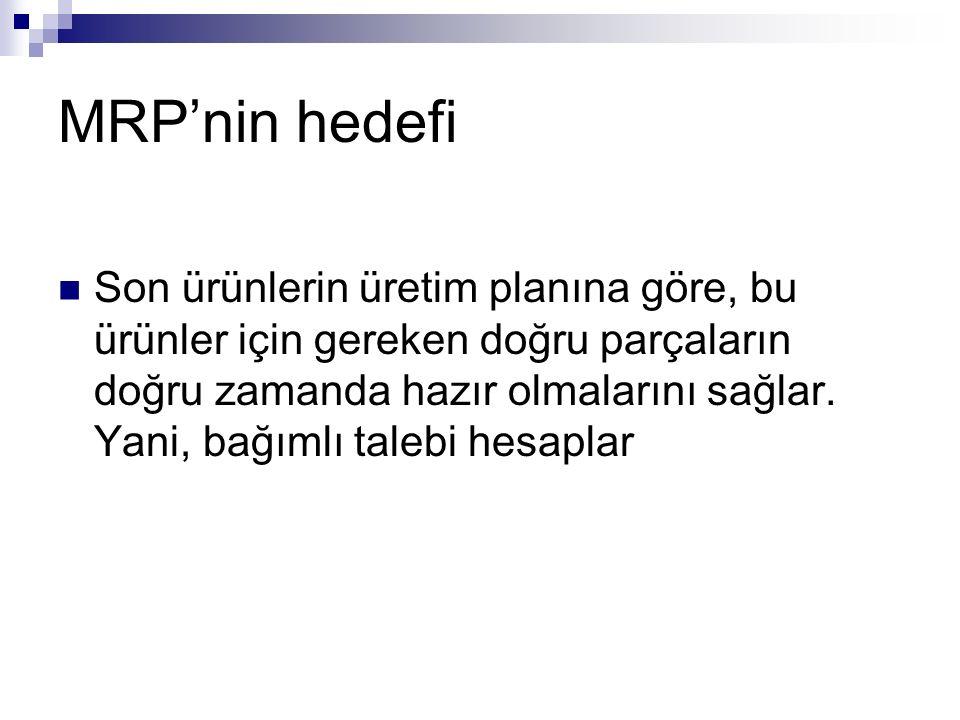 MRP'nin hedefi Son ürünlerin üretim planına göre, bu ürünler için gereken doğru parçaların doğru zamanda hazır olmalarını sağlar. Yani, bağımlı talebi