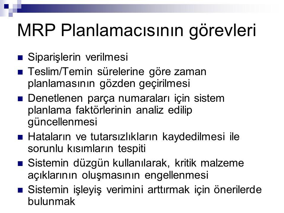 MRP Planlamacısının görevleri Siparişlerin verilmesi Teslim/Temin sürelerine göre zaman planlamasının gözden geçirilmesi Denetlenen parça numaraları i