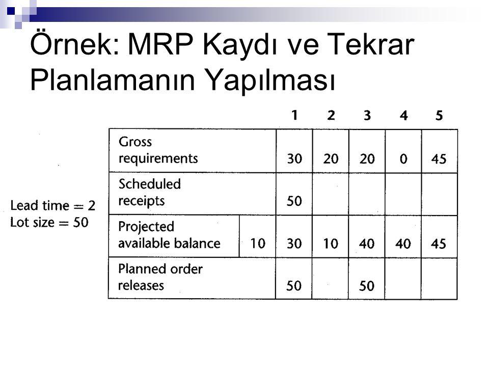 Örnek: MRP Kaydı ve Tekrar Planlamanın Yapılması