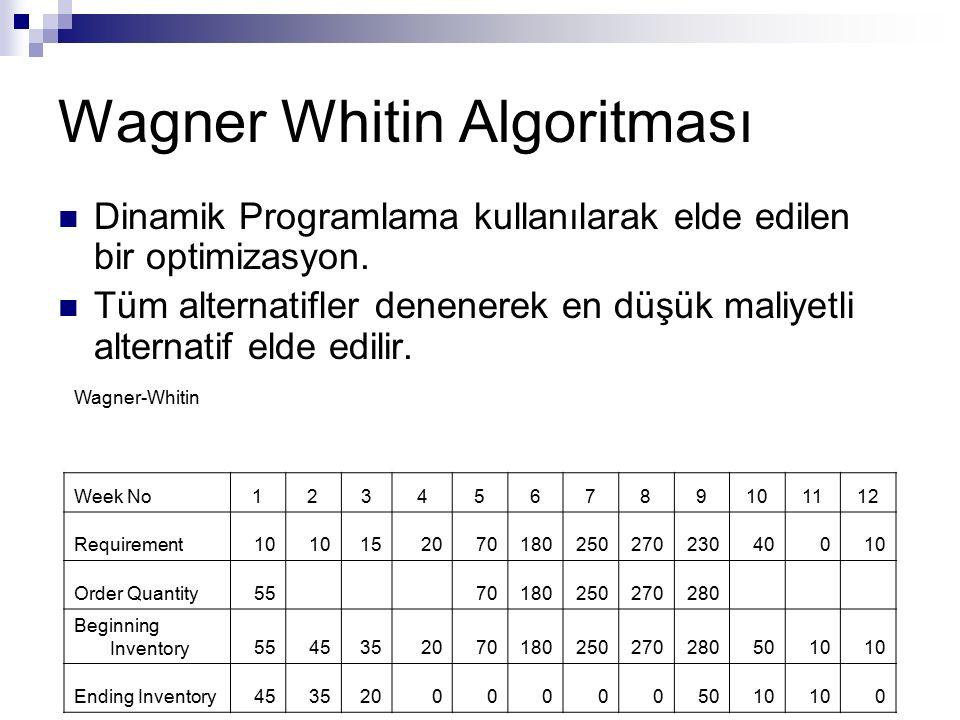 Wagner Whitin Algoritması Dinamik Programlama kullanılarak elde edilen bir optimizasyon. Tüm alternatifler denenerek en düşük maliyetli alternatif eld