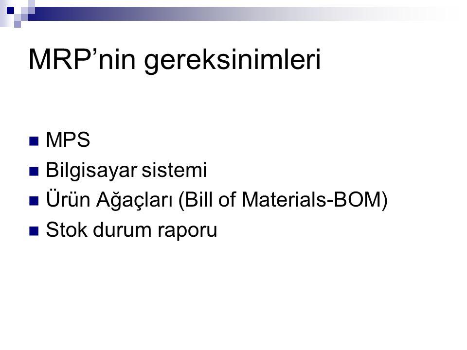 MRP'nin gereksinimleri MPS Bilgisayar sistemi Ürün Ağaçları (Bill of Materials-BOM) Stok durum raporu