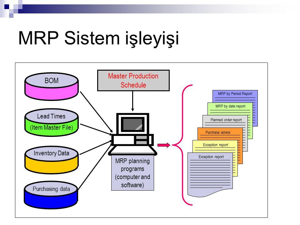 Düzey Kodlaması Birden fazla montaj yapısında kullanılan parçaların kaydını tutmak için düşük seviye düzey kodlaması gerçekleştirilir MRP Kayıtları, 0.