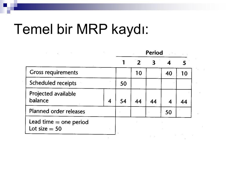 Servis Parçaları Gerekli durumlarda servis parçaları da MRP sistemine dahil edilmelidirler.