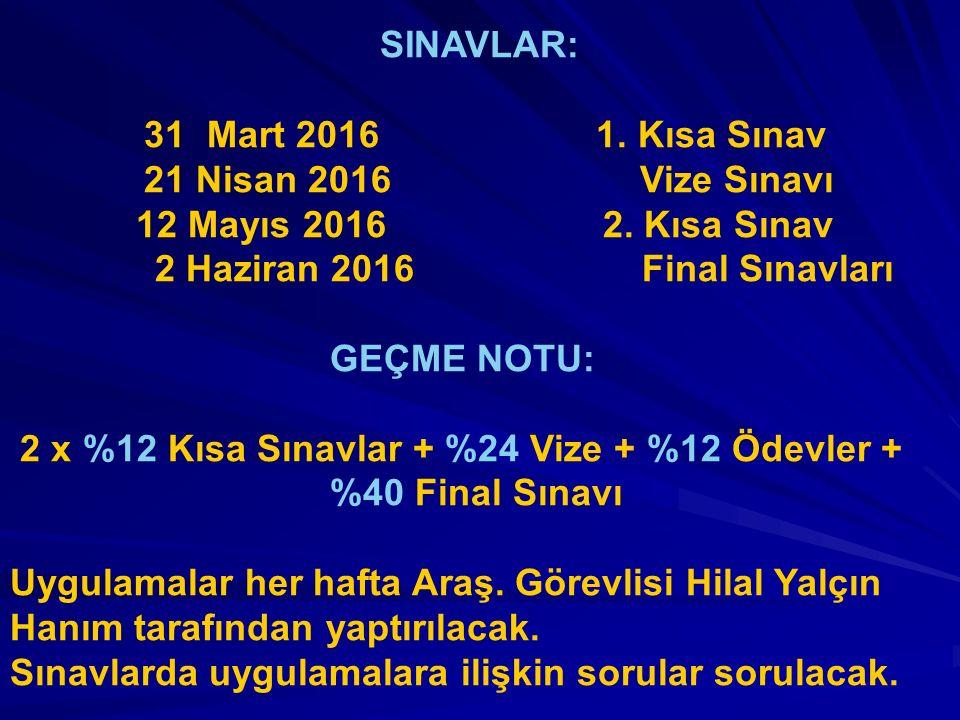SINAVLAR: 31 Mart 2016 1. Kısa Sınav 21 Nisan 2016 Vize Sınavı 12 Mayıs 2016 2.