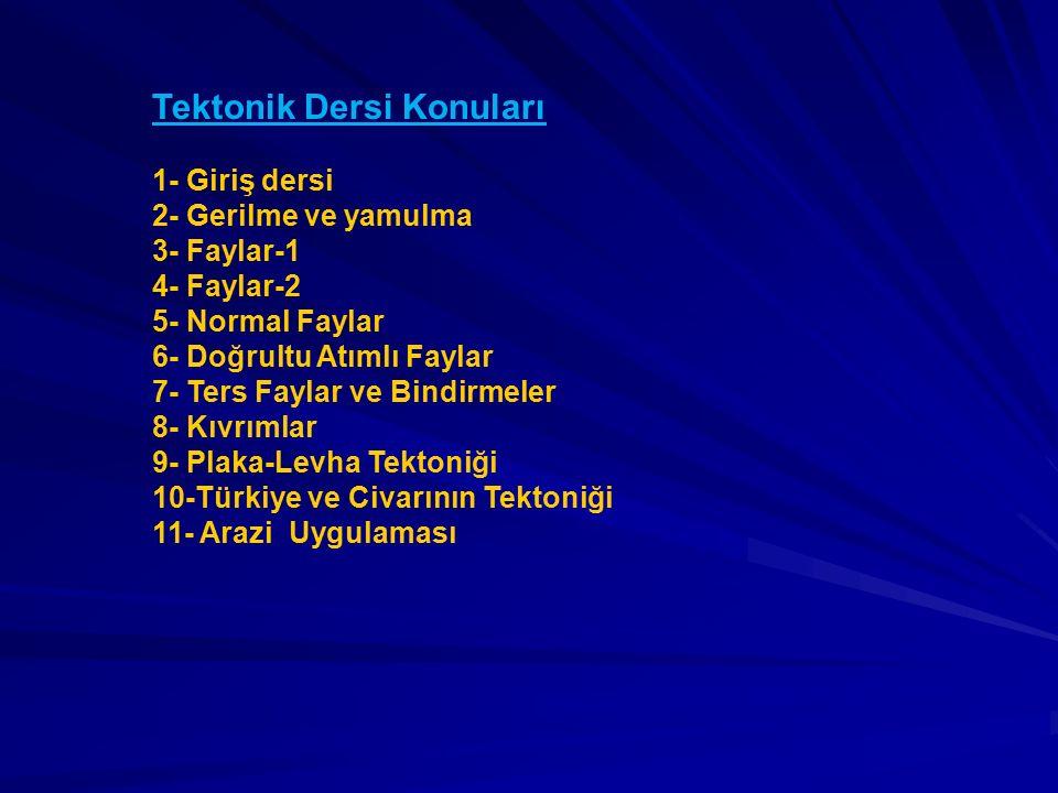 Tektonik Dersi Konuları 1- Giriş dersi 2- Gerilme ve yamulma 3- Faylar-1 4- Faylar-2 5- Normal Faylar 6- Doğrultu Atımlı Faylar 7- Ters Faylar ve Bindirmeler 8- Kıvrımlar 9- Plaka-Levha Tektoniği 10-Türkiye ve Civarının Tektoniği 11- Arazi Uygulaması