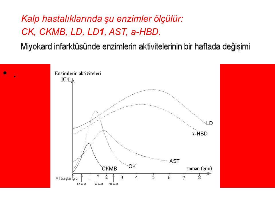 . Kalp hastalıklarında şu enzimler ölçülür: CK, CKMB, LD, LD1, AST, a-HBD.