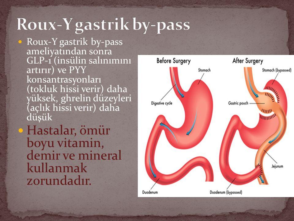 Roux-Y gastrik by-pass ameliyatından sonra GLP-1 (insülin salınımını artırır) ve PYY konsantrasyonları (tokluk hissi verir) daha yüksek, ghrelin düzeyleri (açlık hissi verir) daha düşük Hastalar, ömür boyu vitamin, demir ve mineral kullanmak zorundadır.