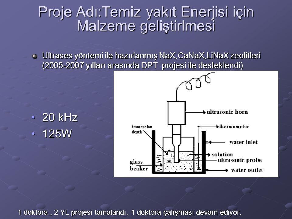 Proje Adı:Temiz yakıt Enerjisi için Malzeme geliştirlmesi 1 doktora, 2 YL projesi tamalandı.