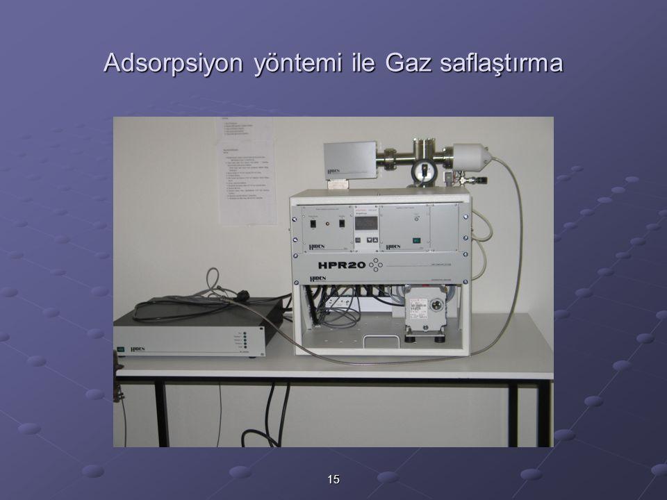 15 Adsorpsiyon yöntemi ile Gaz saflaştırma