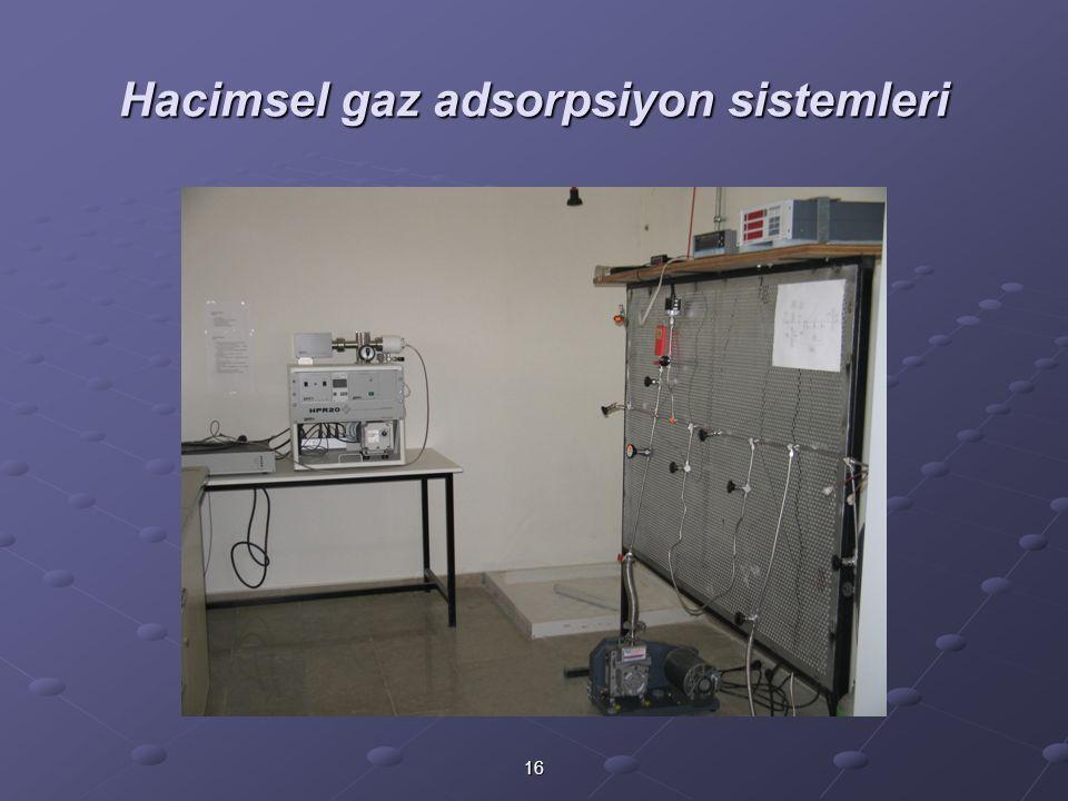 16 Hacimsel gaz adsorpsiyon sistemleri