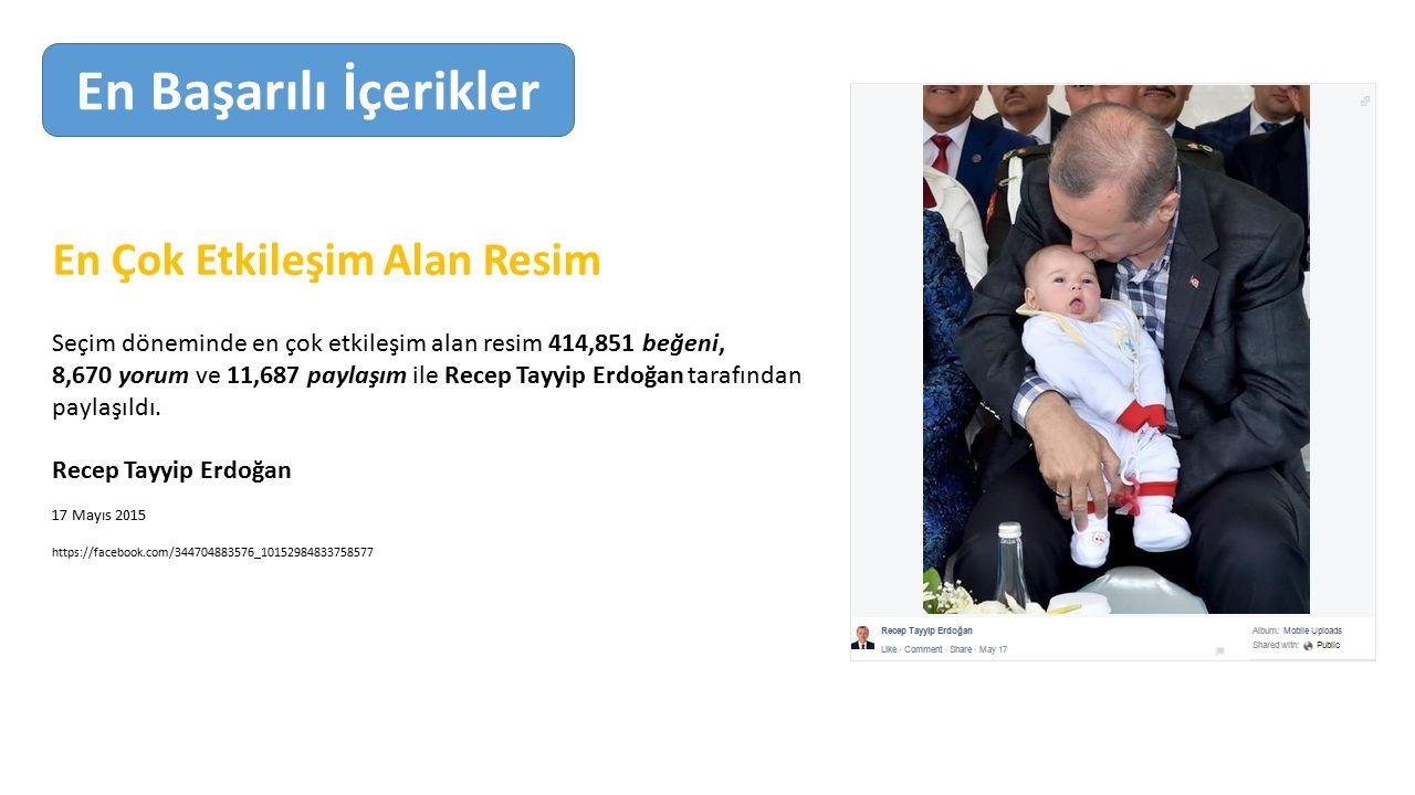 En Çok Etkileşim Alan Resim Seçim döneminde en çok etkileşim alan resim 414,851 beğeni, 8,670 yorum ve 11,687 paylaşım ile Recep Tayyip Erdoğan tarafından paylaşıldı.