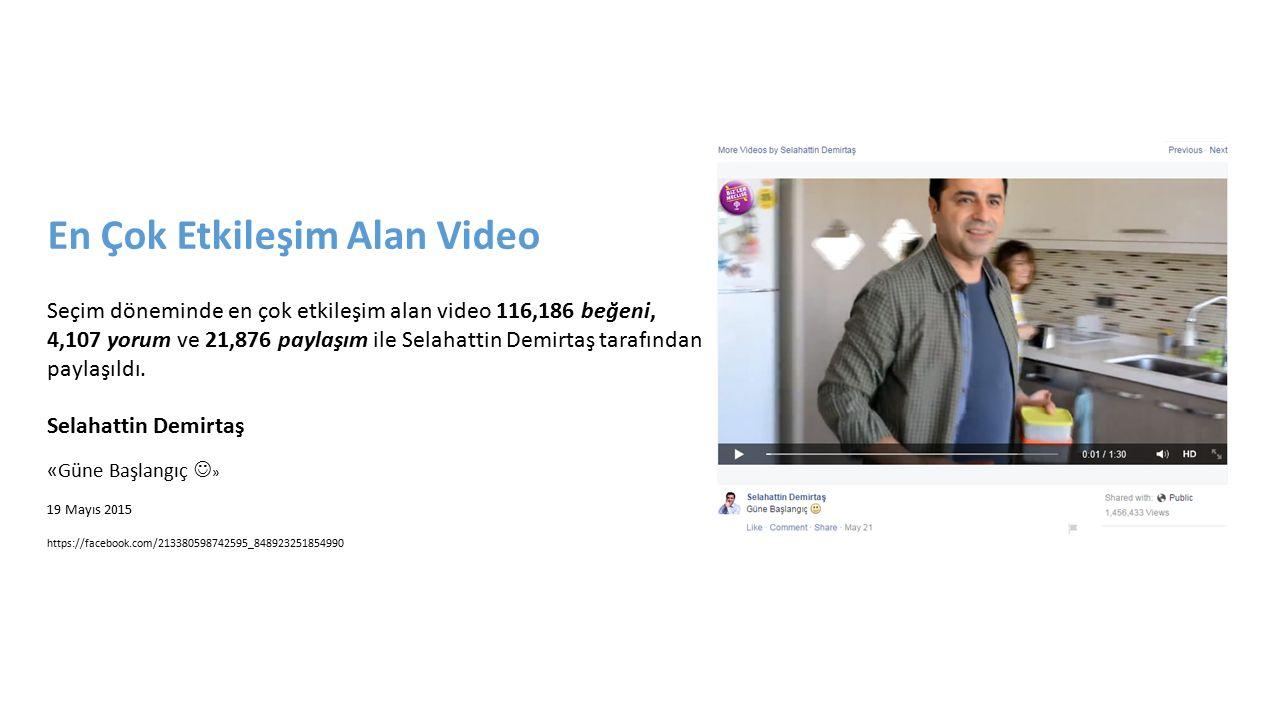 En Çok Etkileşim Alan Video Seçim döneminde en çok etkileşim alan video 116,186 beğeni, 4,107 yorum ve 21,876 paylaşım ile Selahattin Demirtaş tarafından paylaşıldı.