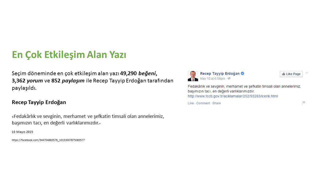 En Çok Etkileşim Alan Yazı Seçim döneminde en çok etkileşim alan yazı 49,290 beğeni, 3,362 yorum ve 852 paylaşım ile Recep Tayyip Erdoğan tarafından paylaşıldı.