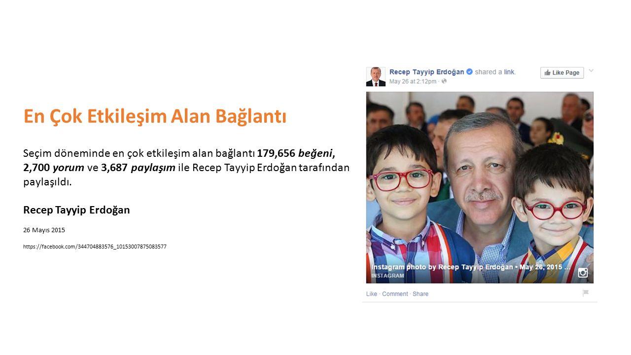 En Çok Etkileşim Alan Bağlantı Seçim döneminde en çok etkileşim alan bağlantı 179,656 beğeni, 2,700 yorum ve 3,687 paylaşım ile Recep Tayyip Erdoğan tarafından paylaşıldı.