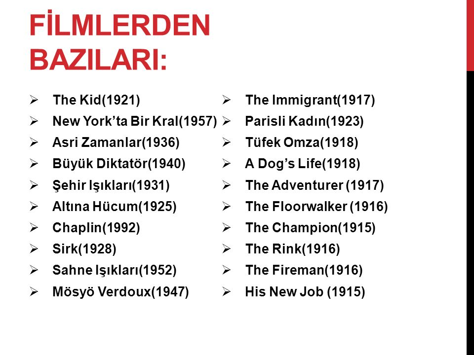 FİLMLERDEN BAZILARI:  The Kid(1921)  New York'ta Bir Kral(1957)  Asri Zamanlar(1936)  Büyük Diktatör(1940)  Şehir Işıkları(1931)  Altına Hücum(1925)  Chaplin(1992)  Sirk(1928)  Sahne Işıkları(1952)  Mösyö Verdoux(1947)  The Immigrant(1917)  Parisli Kadın(1923)  Tüfek Omza(1918)  A Dog's Life(1918)  The Adventurer (1917)  The Floorwalker (1916)  The Champion(1915)  The Rink(1916)  The Fireman(1916)  His New Job (1915)
