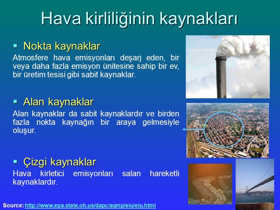2 Hava kirliliğinin kaynakları  Nokta kaynaklar Atmosfere hava emisyonları deşarj eden, bir veya daha fazla emisyon ünitesine sahip bir ev, bir üreti