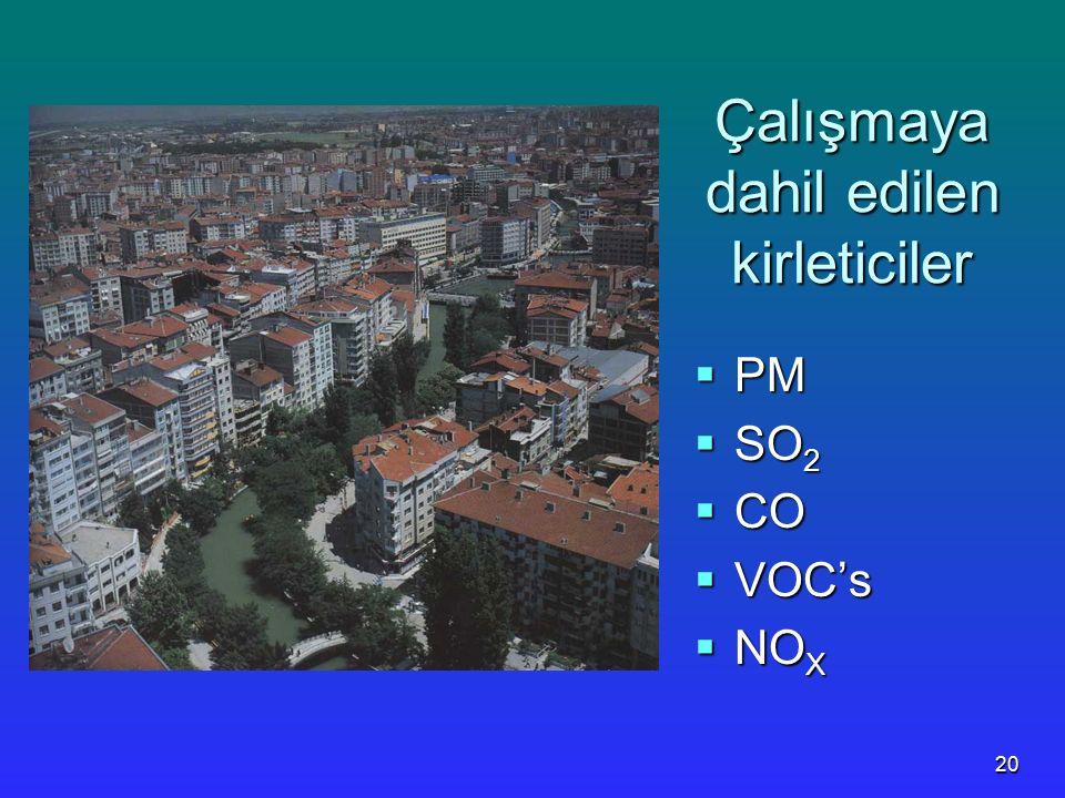 20 Çalışmaya dahil edilen kirleticiler  PM  SO 2  CO  VOC's  NO X