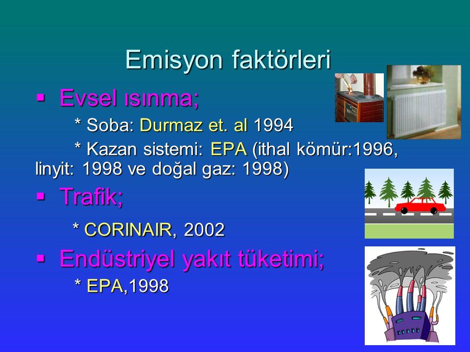 24  Evsel ısınma; * Soba: Durmaz et. al 1994 * Soba: Durmaz et. al 1994 * Kazan sistemi: EPA (ithal kömür:1996, linyit: 1998 ve doğal gaz: 1998) * Ka