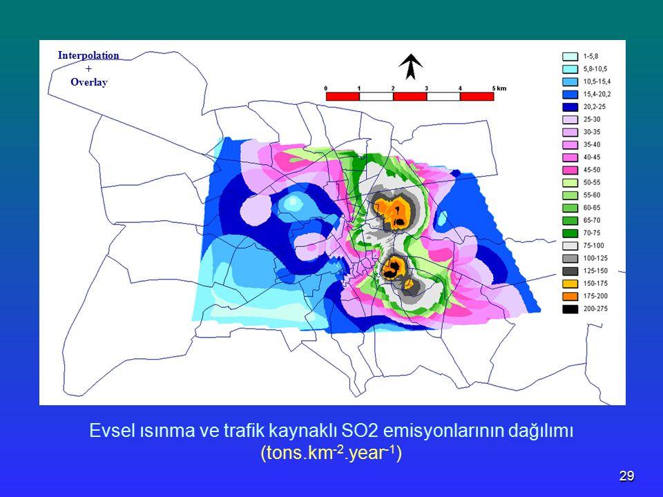 29 Evsel ısınma ve trafik kaynaklı SO2 emisyonlarının dağılımı (tons.km -2.year -1 ) Interpolation + Overlay