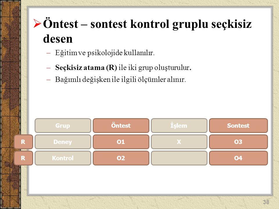  Öntest – sontest kontrol gruplu seçkisiz desen –Eğitim ve psikolojide kullanılır. –Seçkisiz atama (R) ile iki grup oluşturulur. –Bağımlı değişken il